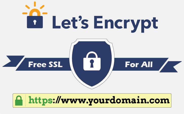 LetsEncrypt did the job!
